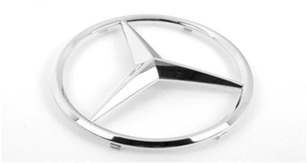 Mercedes C180 Panjur Fiyatları İçin Mercedes Parça Marketi